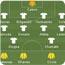 Screenshot image for Fantasy football 2010-2011 tips and cheats