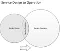 Service Design to Operation